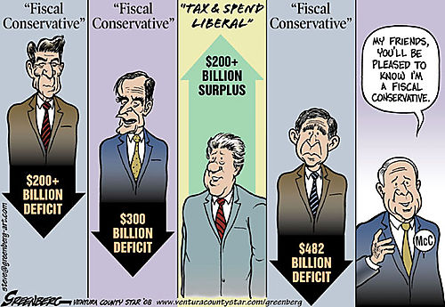 Fiscal-Conservative